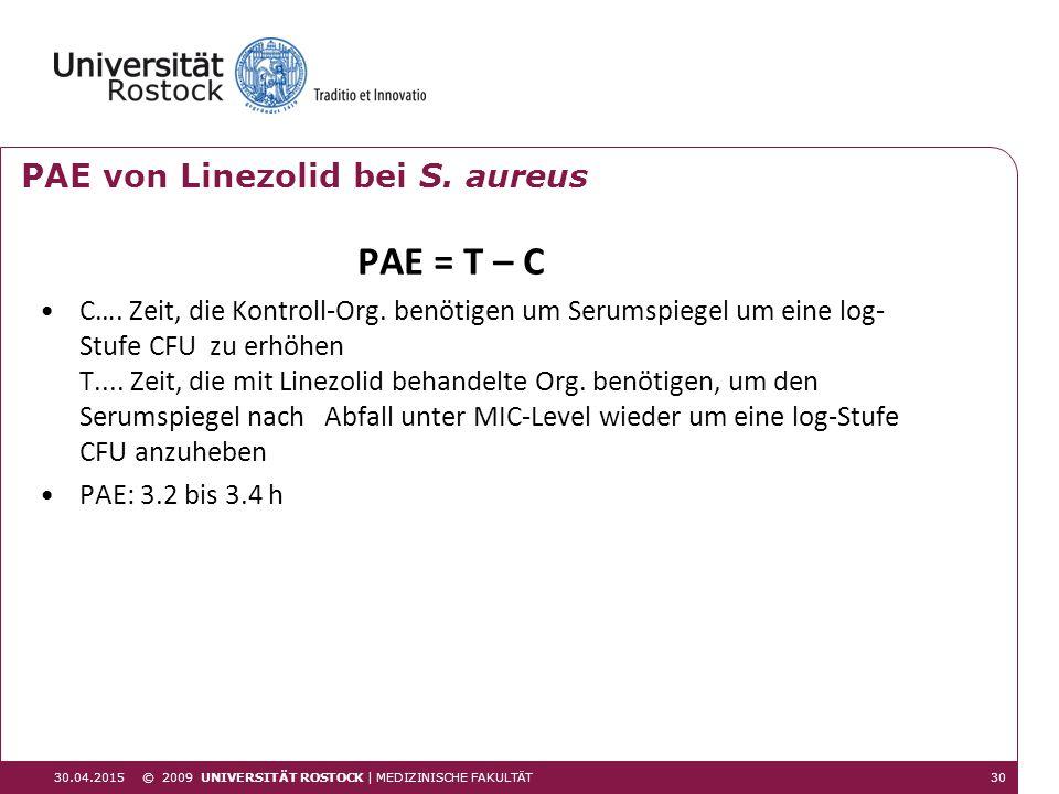 30.04.201530 © 2009 UNIVERSITÄT ROSTOCK | MEDIZINISCHE FAKULTÄT PAE von Linezolid bei S. aureus PAE = T – C C…. Zeit, die Kontroll-Org. benötigen um S