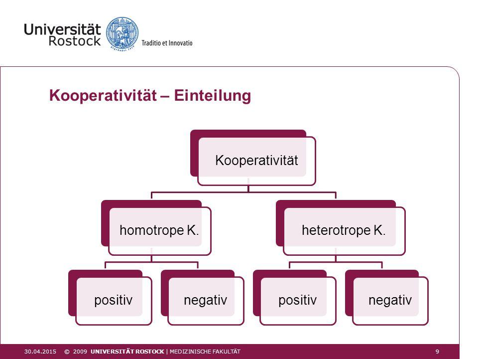 Kooperativitäthomotrope K.positivnegativheterotrope K.positivnegativ Kooperativität – Einteilung 30.04.2015 © 2009 UNIVERSITÄT ROSTOCK | MEDIZINISCHE