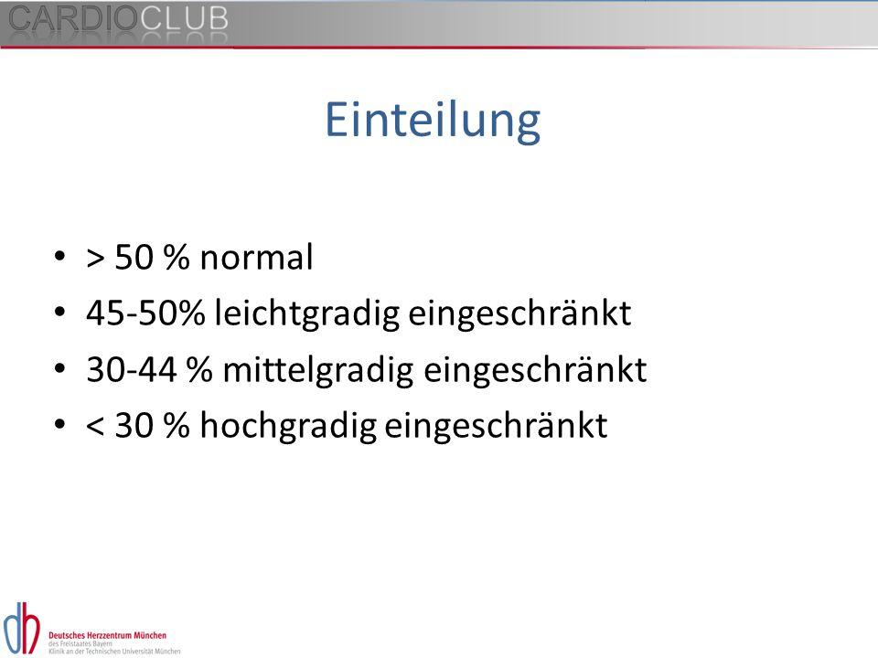 > 50 % normal 45-50% leichtgradig eingeschränkt 30-44 % mittelgradig eingeschränkt < 30 % hochgradig eingeschränkt Einteilung