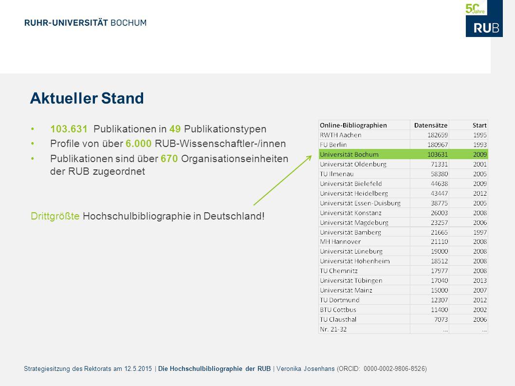 Strategiesitzung des Rektorats am 12.5.2015 | Die Hochschulbibliographie der RUB | Veronika Josenhans (ORCID: 0000-0002-9806-8526) 103.631 Publikation