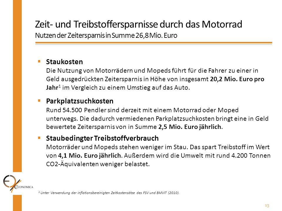 13 1 Unter Verwendung der inflationsbereinigten Zeitkostensätze des FSV und BMVIT (2010). Zeit- und Treibstoffersparnisse durch das Motorrad Nutzen de