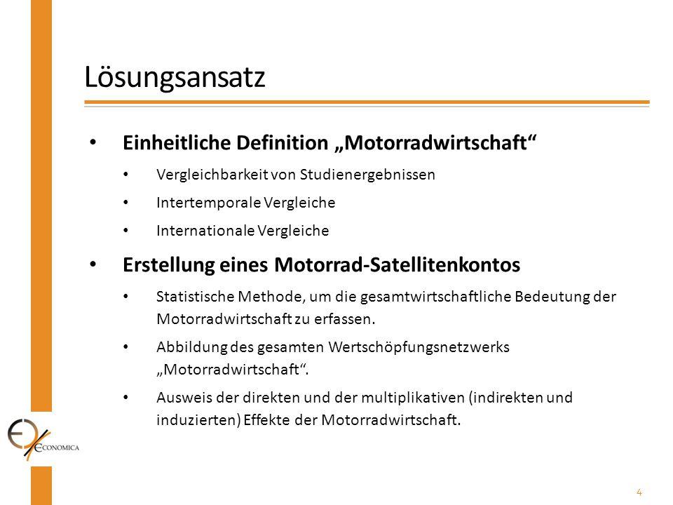"""4 Lösungsansatz Einheitliche Definition """"Motorradwirtschaft"""" Vergleichbarkeit von Studienergebnissen Intertemporale Vergleiche Internationale Vergleic"""