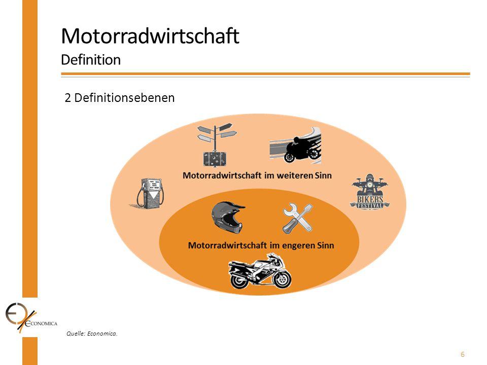 6 Quelle: Economica. Motorradwirtschaft Definition 2 Definitionsebenen
