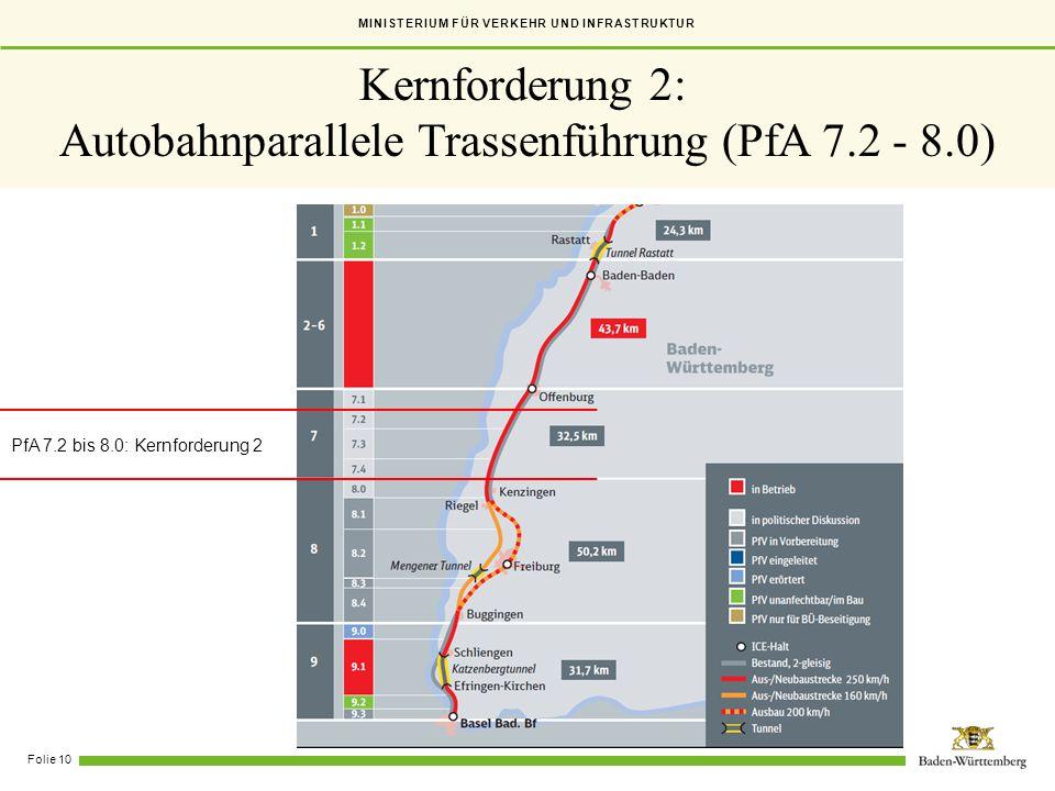 MINISTERIUM FÜR VERKEHR UND INFRASTRUKTUR Folie 10 Kernforderung 2: Autobahnparallele Trassenführung (PfA 7.2 - 8.0) PfA 7.2 bis 8.0: Kernforderung 2