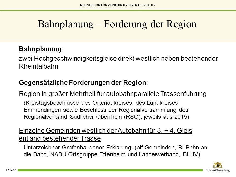 MINISTERIUM FÜR VERKEHR UND INFRASTRUKTUR Folie 12 Bahnplanung: zwei Hochgeschwindigkeitsgleise direkt westlich neben bestehender Rheintalbahn Gegensä