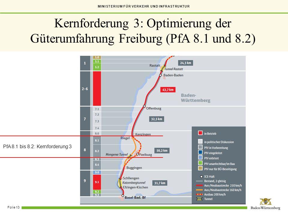 MINISTERIUM FÜR VERKEHR UND INFRASTRUKTUR Folie 13 Kernforderung 3: Optimierung der Güterumfahrung Freiburg (PfA 8.1 und 8.2) PfA 8.1 bis 8.2: Kernfor