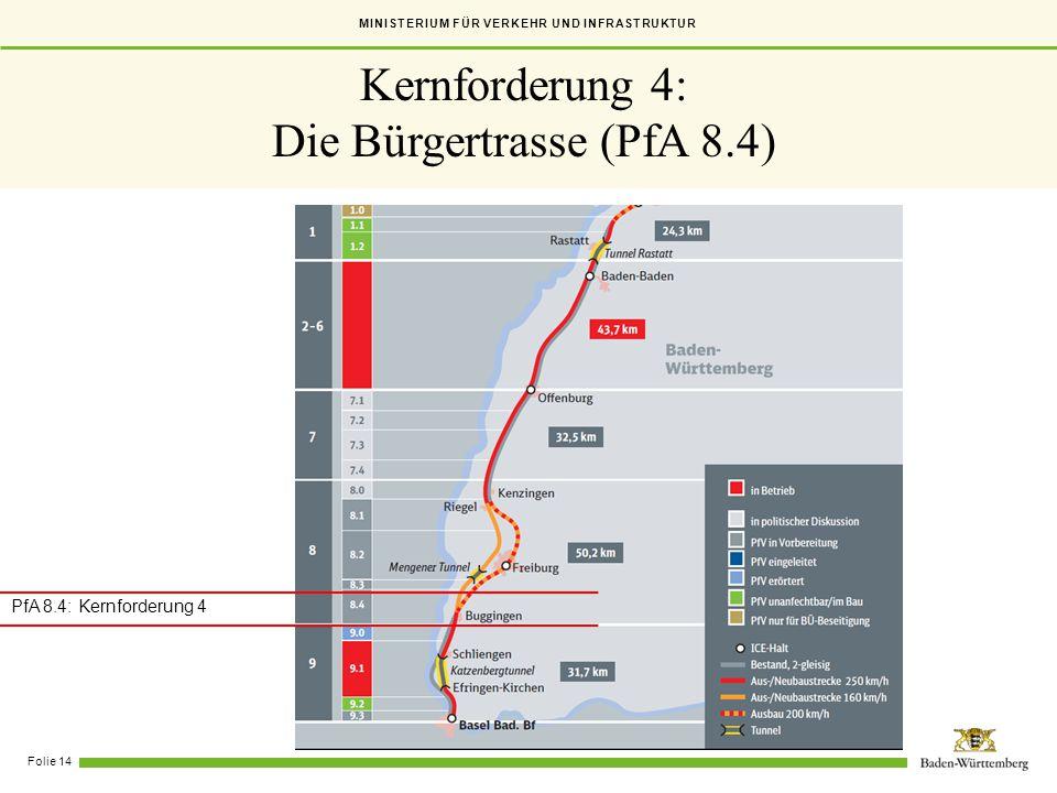MINISTERIUM FÜR VERKEHR UND INFRASTRUKTUR Folie 14 Kernforderung 4: Die Bürgertrasse (PfA 8.4) PfA 8.4: Kernforderung 4
