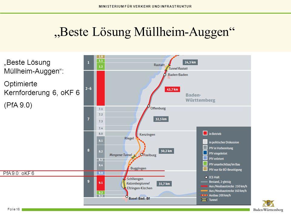 """MINISTERIUM FÜR VERKEHR UND INFRASTRUKTUR Folie 16 """"Beste Lösung Müllheim-Auggen"""" """"Beste Lösung Müllheim-Auggen"""": Optimierte Kernforderung 6, oKF 6 (P"""