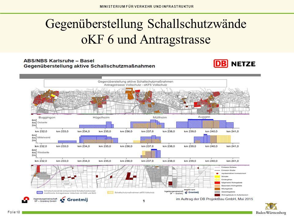 MINISTERIUM FÜR VERKEHR UND INFRASTRUKTUR Folie 18 Gegenüberstellung Schallschutzwände oKF 6 und Antragstrasse