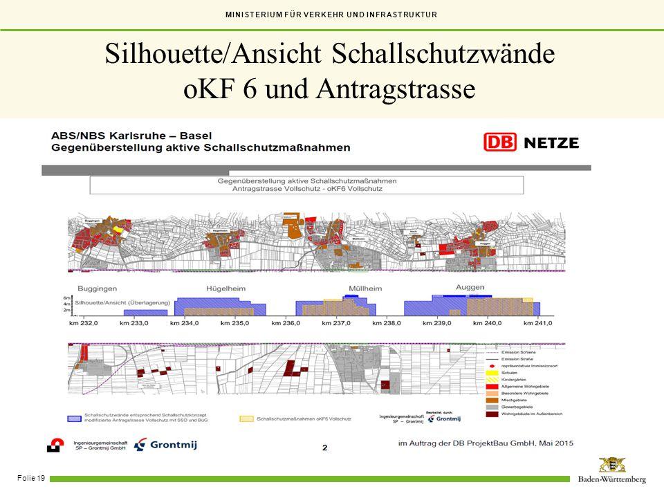 MINISTERIUM FÜR VERKEHR UND INFRASTRUKTUR Folie 19 Silhouette/Ansicht Schallschutzwände oKF 6 und Antragstrasse