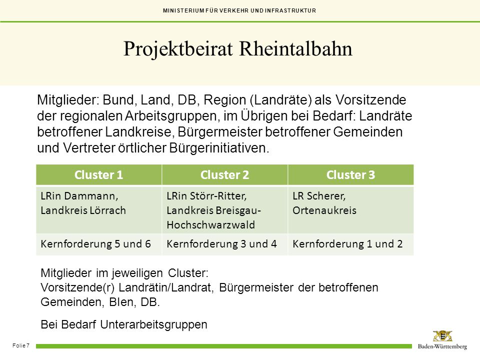 MINISTERIUM FÜR VERKEHR UND INFRASTRUKTUR Folie 7 Mitglieder: Bund, Land, DB, Region (Landräte) als Vorsitzende der regionalen Arbeitsgruppen, im Übri
