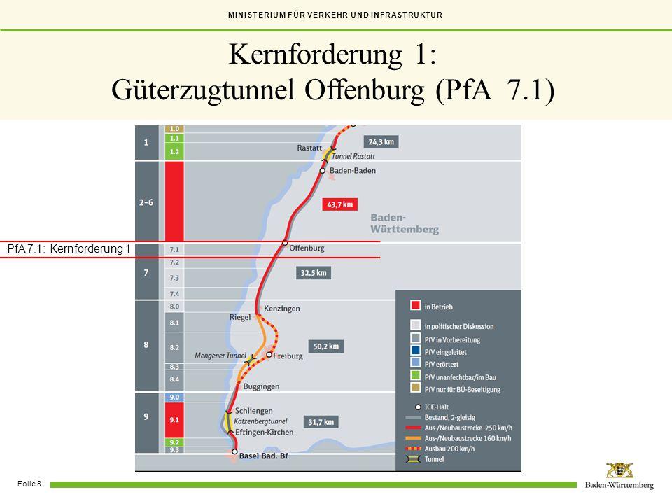 MINISTERIUM FÜR VERKEHR UND INFRASTRUKTUR Folie 8 Kernforderung 1: Güterzugtunnel Offenburg (PfA 7.1) PfA 7.1: Kernforderung 1