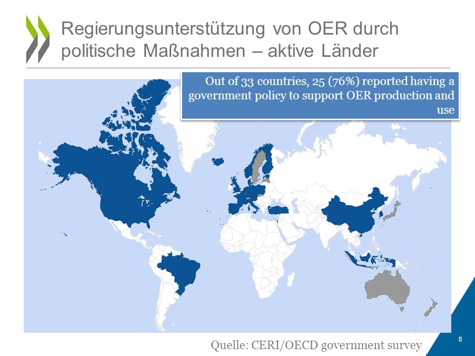 8 Regierungsunterstützung von OER durch politische Maßnahmen – aktive Länder Out of 33 countries, 25 (76%) reported having a government policy to support OER production and use Quelle: CERI/OECD government survey