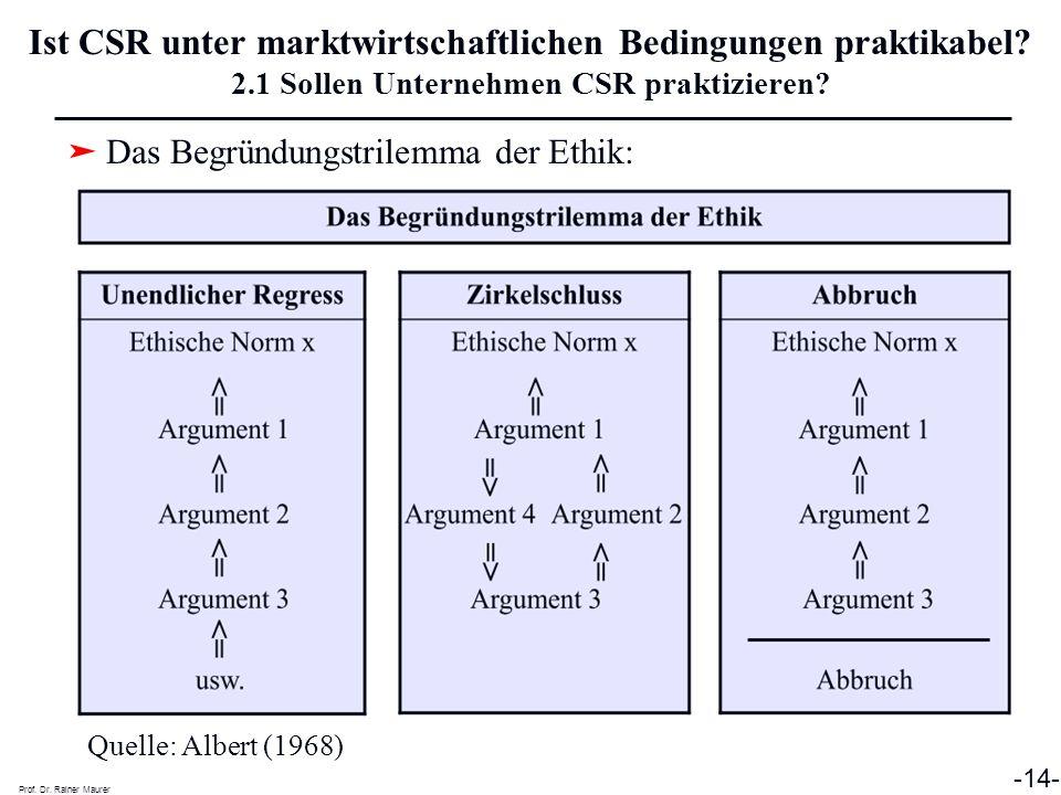 ➤ Das Begründungstrilemma der Ethik: Prof. Dr. Rainer Maurer -14- Ist CSR unter marktwirtschaftlichen Bedingungen praktikabel? 2.1 Sollen Unternehmen