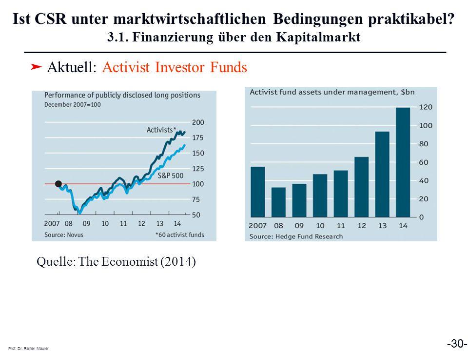 ➤ Aktuell: Activist Investor Funds Prof. Dr. Rainer Maurer -30- Ist CSR unter marktwirtschaftlichen Bedingungen praktikabel? 3.1. Finanzierung über de