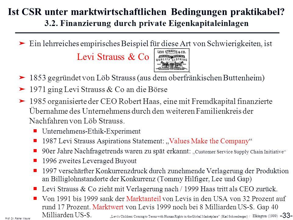 ➤ Ein lehrreiches empirisches Beispiel für diese Art von Schwierigkeiten, ist Levi Strauss & Co ➤ 1853 gegründet von Löb Strauss (aus dem oberfränkisc
