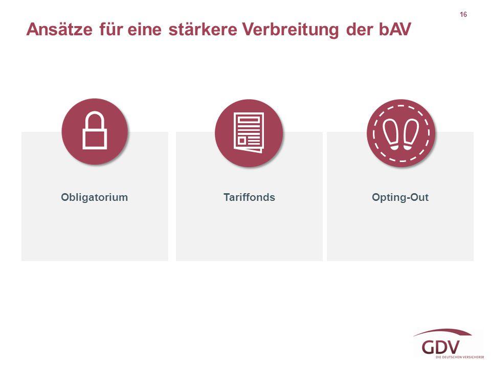 16 Ansätze für eine stärkere Verbreitung der bAV ObligatoriumTariffondsOpting-Out