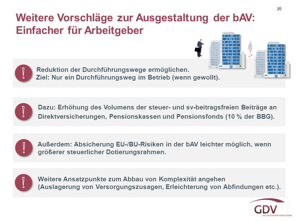 20 Weitere Vorschläge zur Ausgestaltung der bAV: Einfacher für Arbeitgeber Reduktion der Durchführungswege ermöglichen. Ziel: Nur ein Durchführungsweg