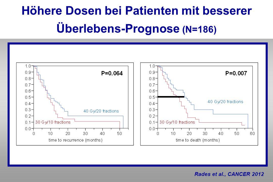Höhere Dosen bei Patienten mit besserer Überlebens-Prognose (N=186) Rades et al., CANCER 2012
