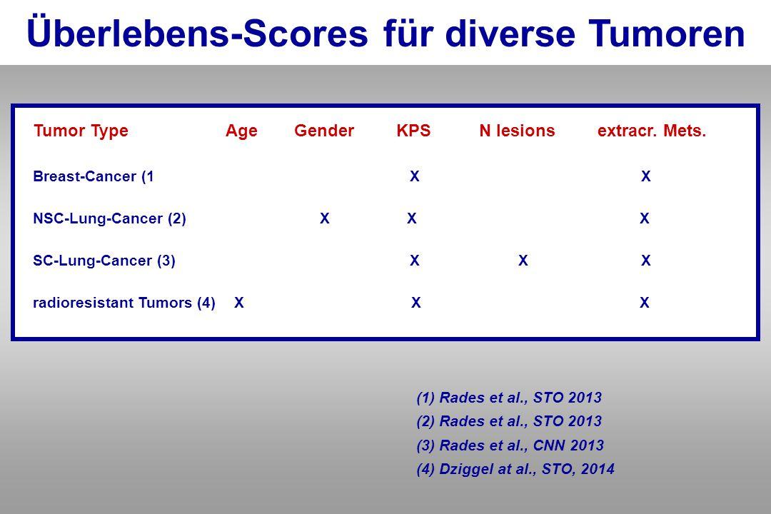 Überlebens-Scores für diverse Tumoren Tumor TypeAgeGender KPS N lesions extracr. Mets. Breast-Cancer (1 X X NSC-Lung-Cancer (2) X X X SC-Lung-Cancer (