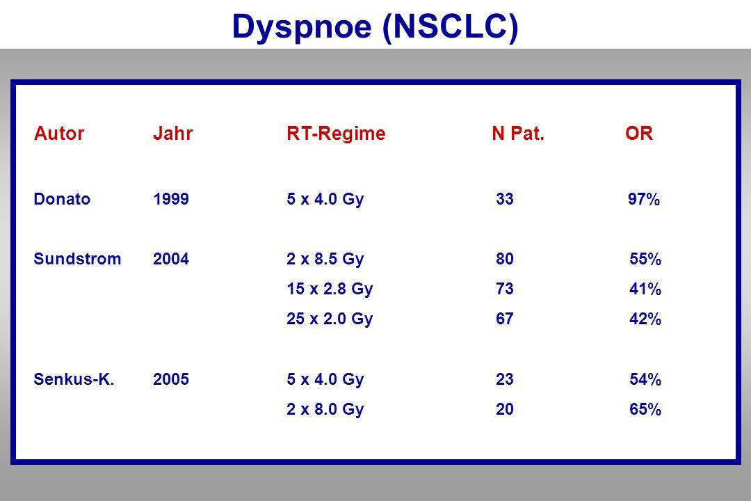 Dyspnoe (NSCLC) Autor Jahr RT-Regime N Pat. OR Donato19995 x 4.0 Gy 33 97% Sundstrom 2004 2 x 8.5 Gy 80 55% 15 x 2.8 Gy 73 41% 25 x 2.0 Gy 67 42% Senk