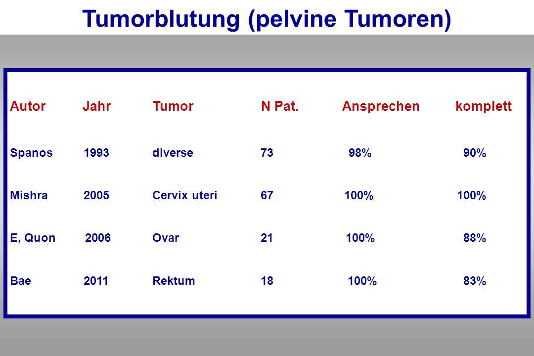 Tumorblutung (pelvine Tumoren) Autor Jahr Tumor N Pat.Ansprechen komplett Spanos 1993 diverse 73 98% 90% Mishra 2005Cervix uteri 67 100% 100% E, Quon