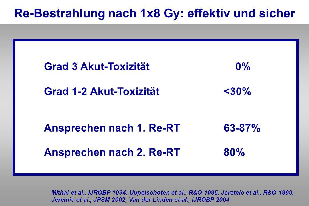 Grad 3 Akut-Toxizität 0% Grad 1-2 Akut-Toxizität <30% Ansprechen nach 1. Re-RT 63-87% Ansprechen nach 2. Re-RT 80% Mithal et al., IJROBP 1994, Uppelsc