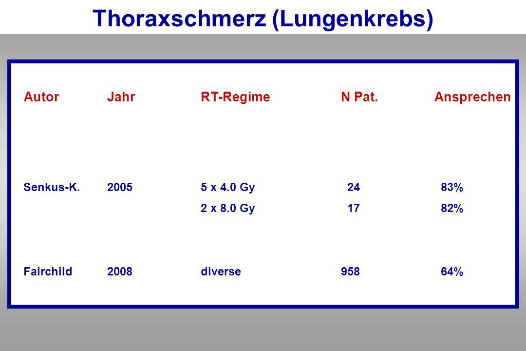 Thoraxschmerz (Lungenkrebs) Autor Jahr RT-Regime N Pat. Ansprechen Senkus-K.20055 x 4.0 Gy 24 83% 2 x 8.0 Gy 17 82% Fairchild2008diverse958 64%