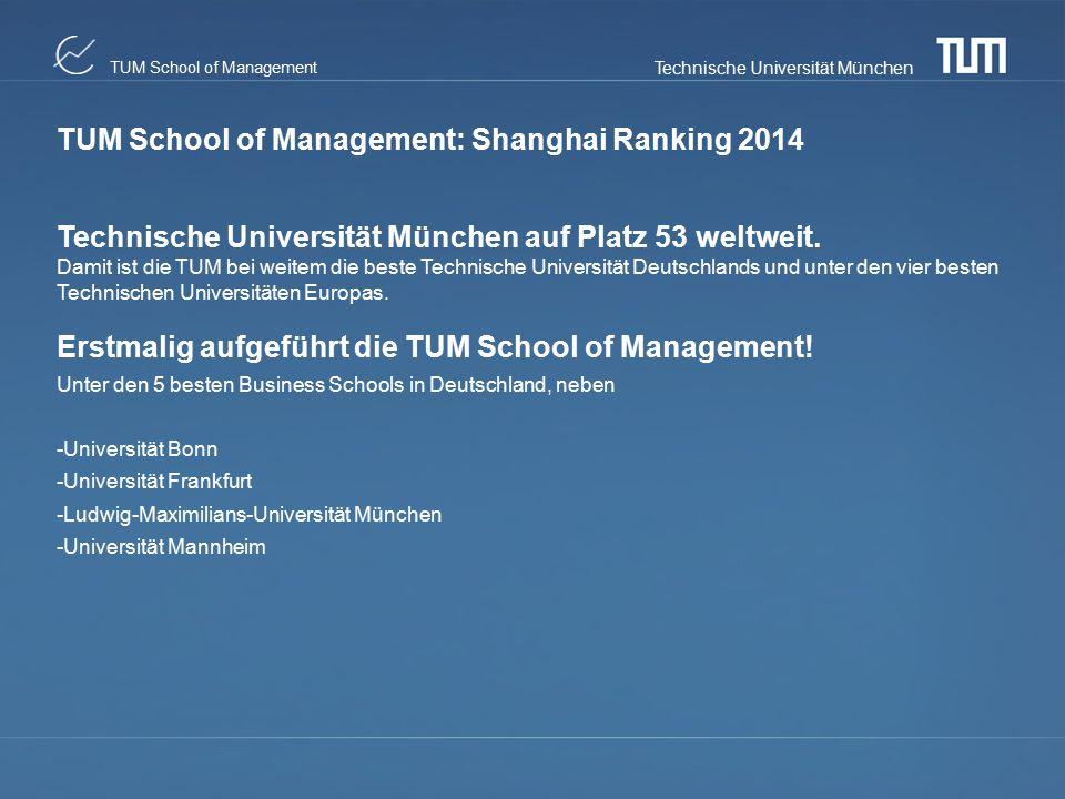 Technische Universität München TUM School of Management TUM School of Management: Shanghai Ranking 2014 Technische Universität München auf Platz 53 we