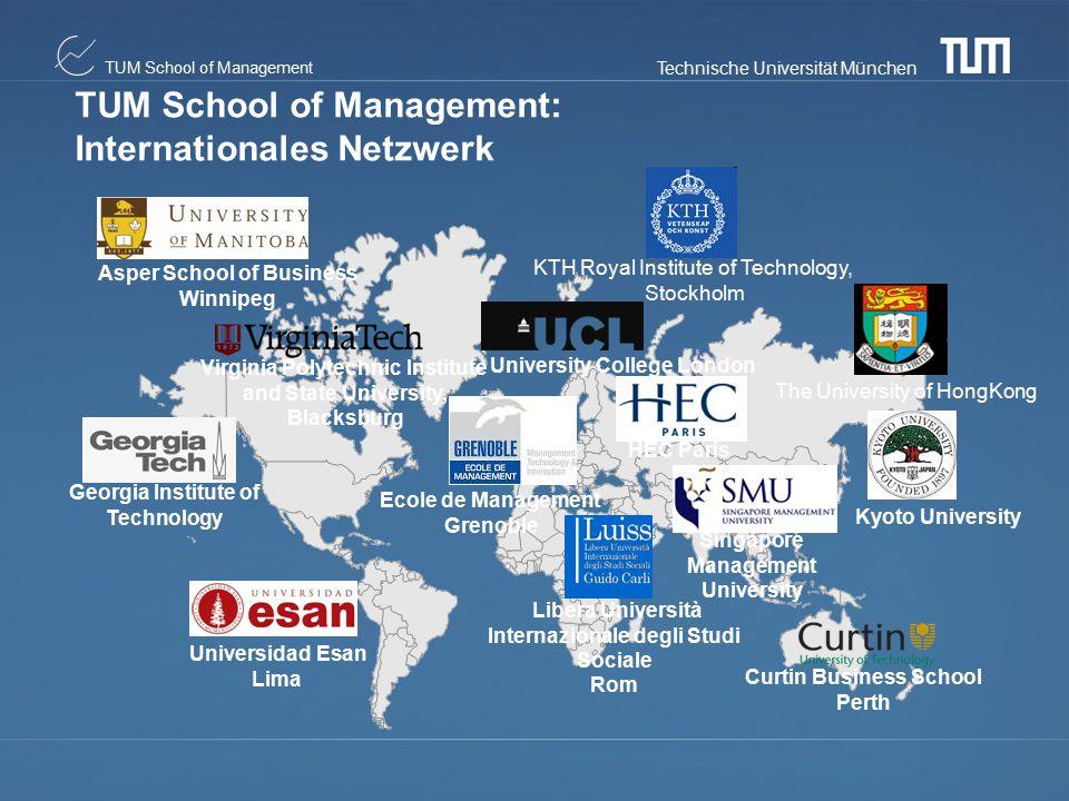 Technische Universität München TUM School of Management Libera Università Internazionale degli Studi Sociale Rom HEC Paris Georgia Institute of Techno