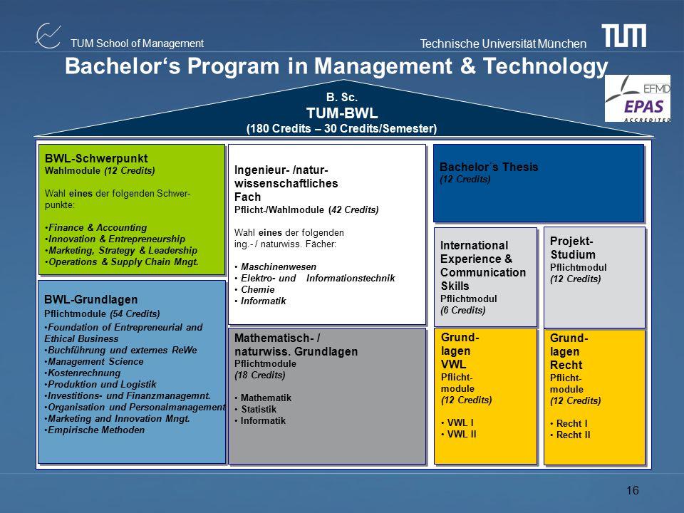 Technische Universität München TUM School of Management Mathematisch- / naturwiss. Grundlagen Pflichtmodule (18 Credits) Mathematik Statistik Informat