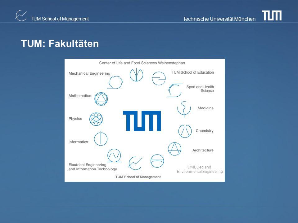Technische Universität München TUM School of Management TUM School of Management: Daten und Fakten 2014 5 Kompetenzfelder ca.