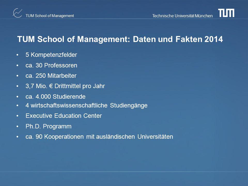 Technische Universität München TUM School of Management TUM School of Management: Daten und Fakten 2014 5 Kompetenzfelder ca. 30 Professoren ca. 250 M