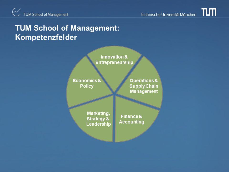 Technische Universität München TUM School of Management TUM School of Management: Kompetenzfelder Innovation & Entrepreneurship Economics & Policy Ope