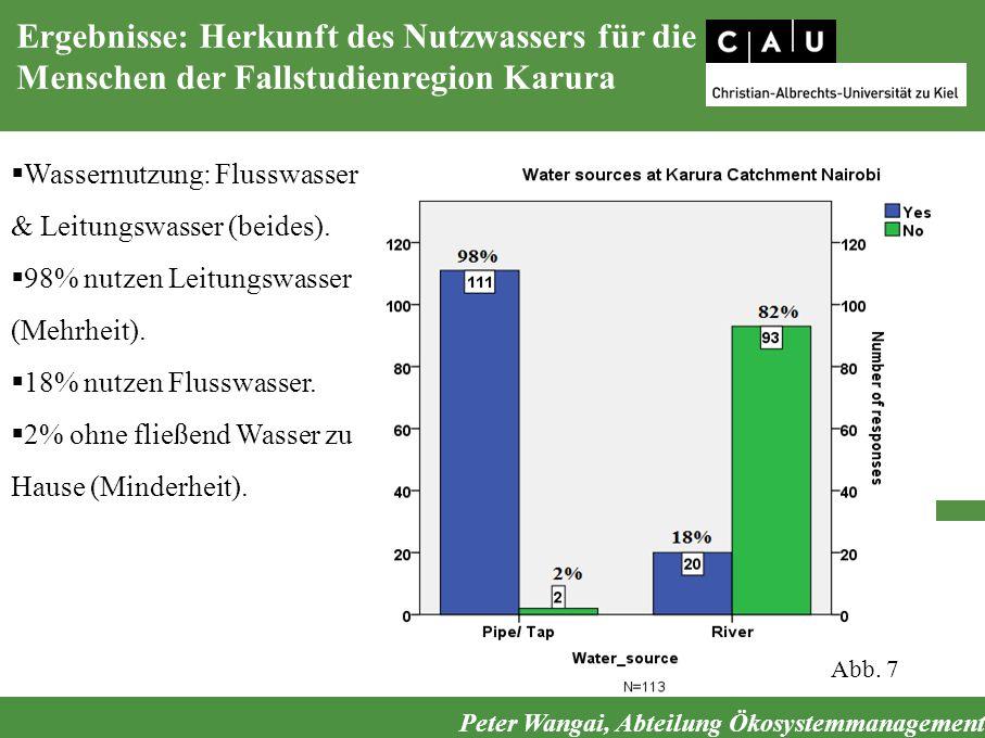 Peter Wangai, Abteilung Ökosystemmanagement Ergebnisse: Herkunft des Nutzwassers für die Menschen der Fallstudienregion Karura  Wassernutzung: Flussw