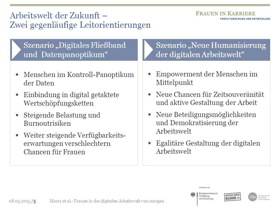 """08.05.2015 /5Marrs et al.: Frauen in der digitalen Arbeitswelt von morgen Szenario """"Neue Humanisierung der digitalen Arbeitswelt"""" Arbeitswelt der Zuku"""