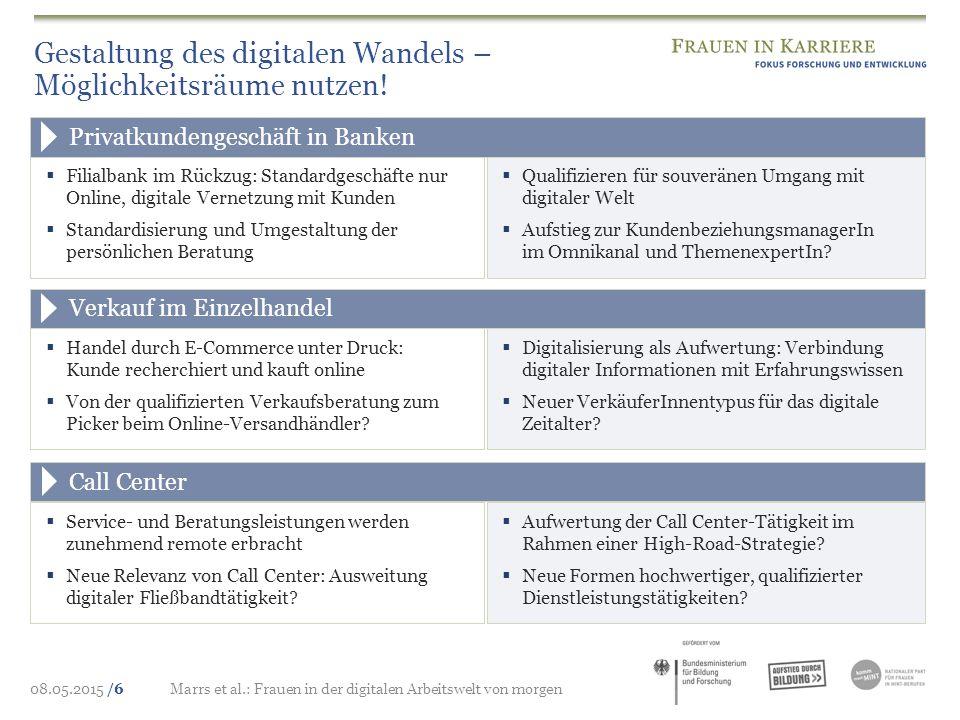 08.05.2015 /6Marrs et al.: Frauen in der digitalen Arbeitswelt von morgen Gestaltung des digitalen Wandels – Möglichkeitsräume nutzen!  Filialbank im