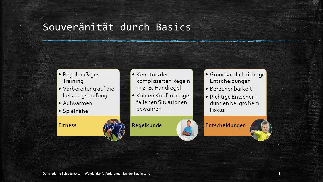 Souveränität durch Basics Der moderne Schiedsrichter – Wandel der Anforderungen bei der Spielleitung6 Regelmäßiges Training Vorbereitung auf die Leist