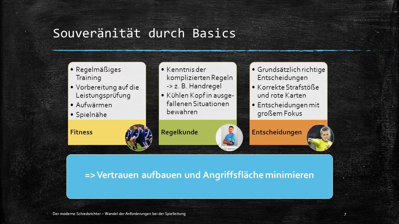 Souveränität durch Basics Der moderne Schiedsrichter – Wandel der Anforderungen bei der Spielleitung7 Regelmäßiges Training Vorbereitung auf die Leist