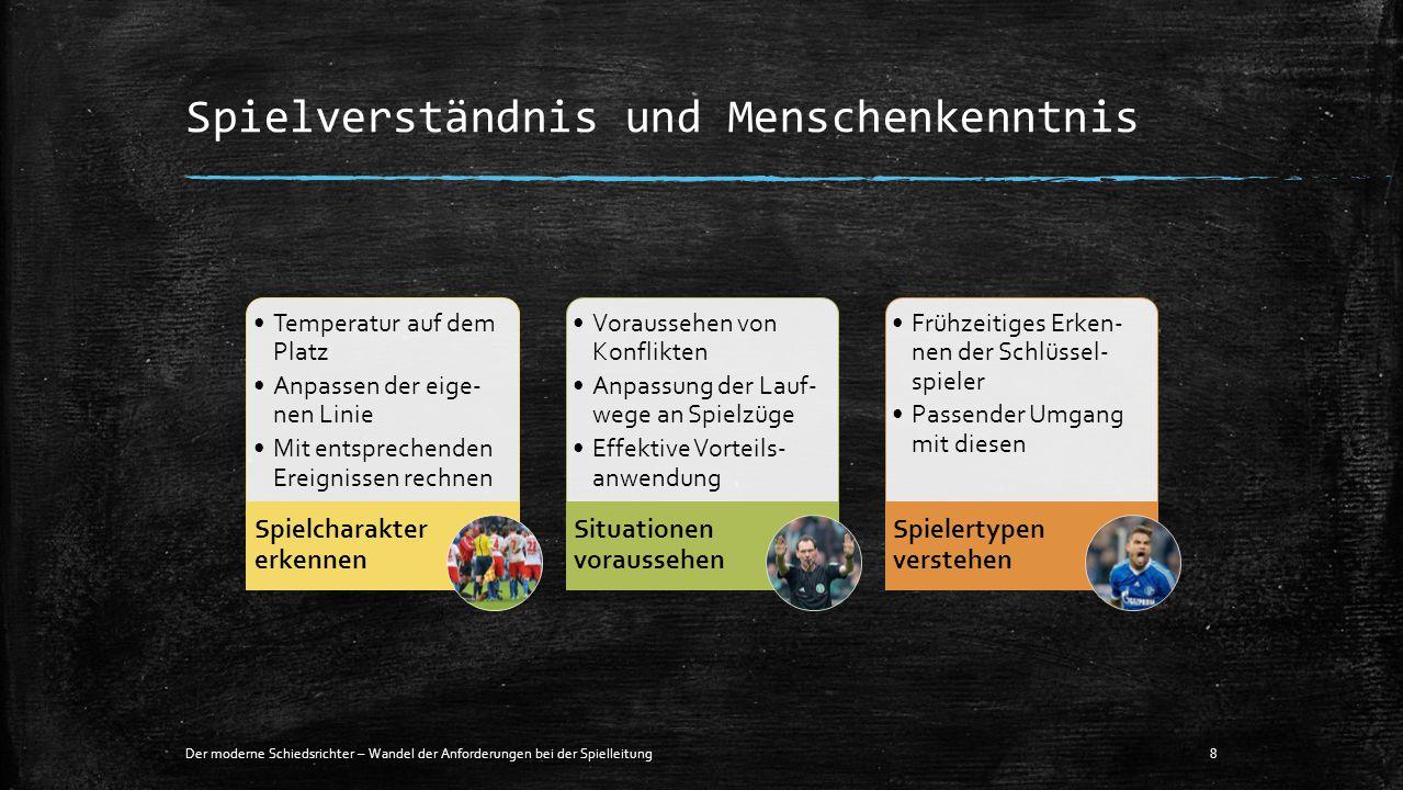 Spielverständnis und Menschenkenntnis Der moderne Schiedsrichter – Wandel der Anforderungen bei der Spielleitung8 Temperatur auf dem Platz Anpassen de