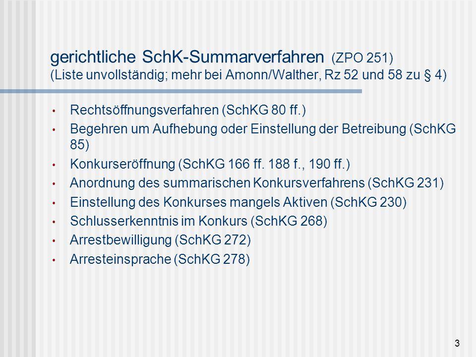 gerichtliche SchK-Summarverfahren (ZPO 251) (Liste unvollständig; mehr bei Amonn/Walther, Rz 52 und 58 zu § 4) Rechtsöffnungsverfahren (SchKG 80 ff.)
