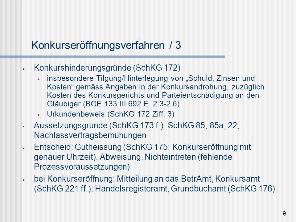 """Konkurseröffnungsverfahren / 3  Konkurshinderungsgründe (SchKG 172)  insbesondere Tilgung/Hinterlegung von """"Schuld, Zinsen und Kosten"""" gemäss Angabe"""