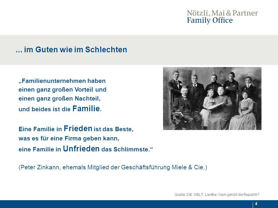 25 Nötzli, Mai & Partner Family Office AG Börsenstrasse 16 Postfach 8022 Zürich Tel.