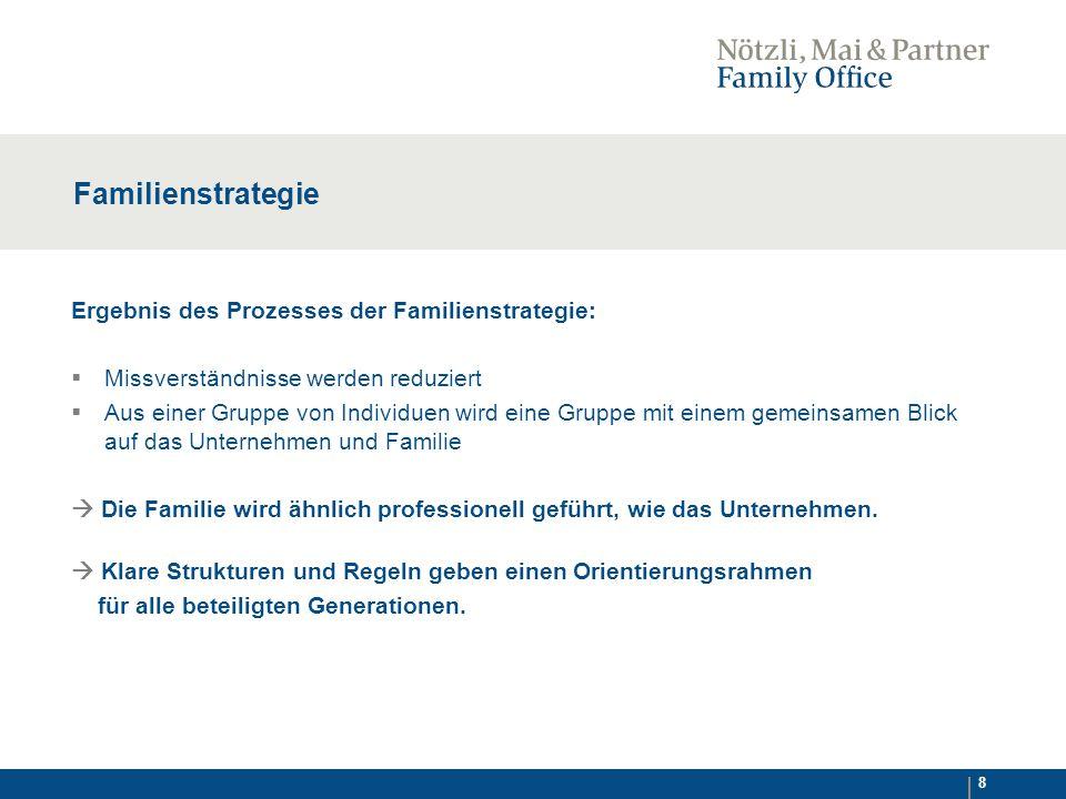 19 3. Lösungsanbieter Family Office...
