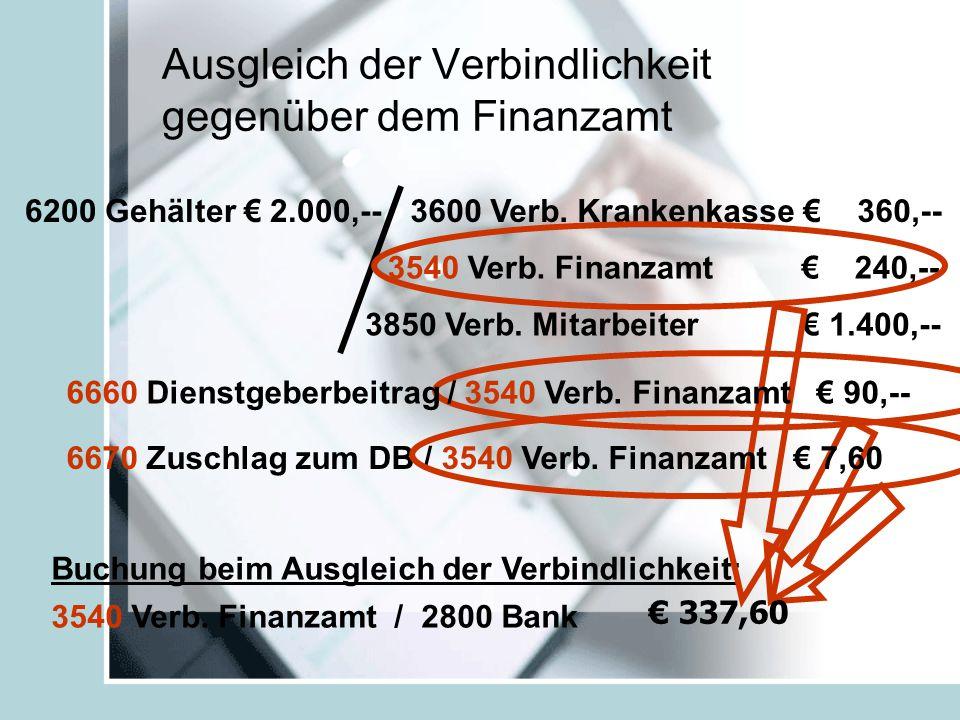 Ausgleich der Verbindlichkeit gegenüber dem Finanzamt 6200 Gehälter € 2.000,--3600 Verb.