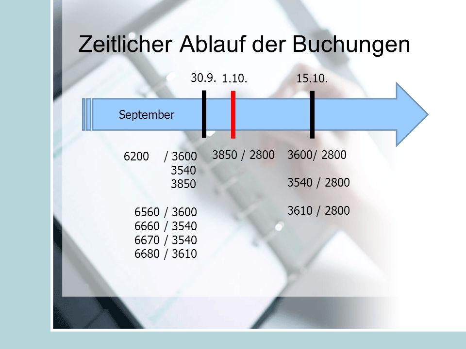 Zeitlicher Ablauf der Buchungen September 30.9.