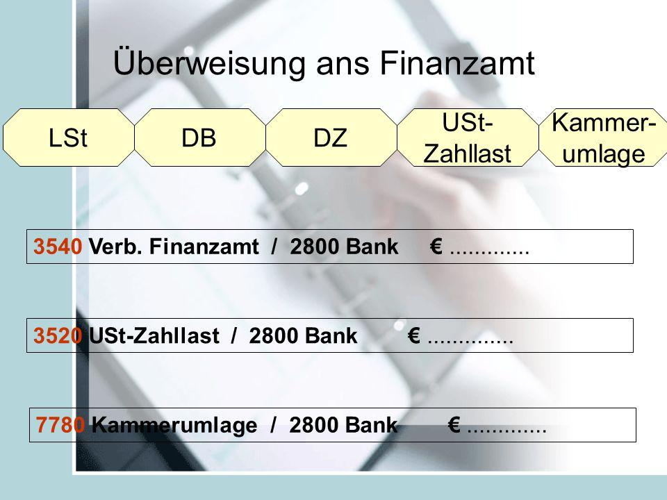 Überweisung ans Finanzamt DBDZLSt USt- Zahllast Kammer- umlage 3540 Verb.