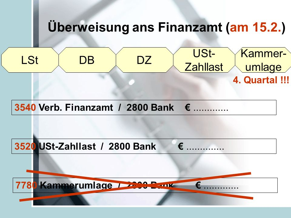Überweisung ans Finanzamt (am 15.2.) DBDZLSt USt- Zahllast Kammer- umlage 3540 Verb.