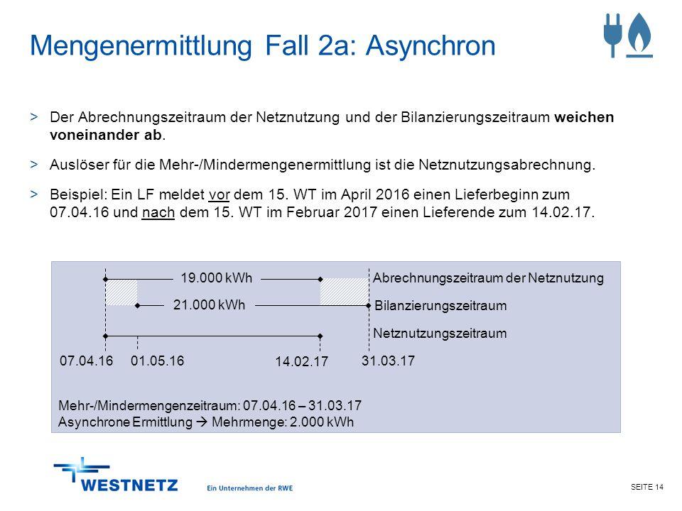 SEITE 14 Mengenermittlung Fall 2a: Asynchron >Der Abrechnungszeitraum der Netznutzung und der Bilanzierungszeitraum weichen voneinander ab. >Auslöser