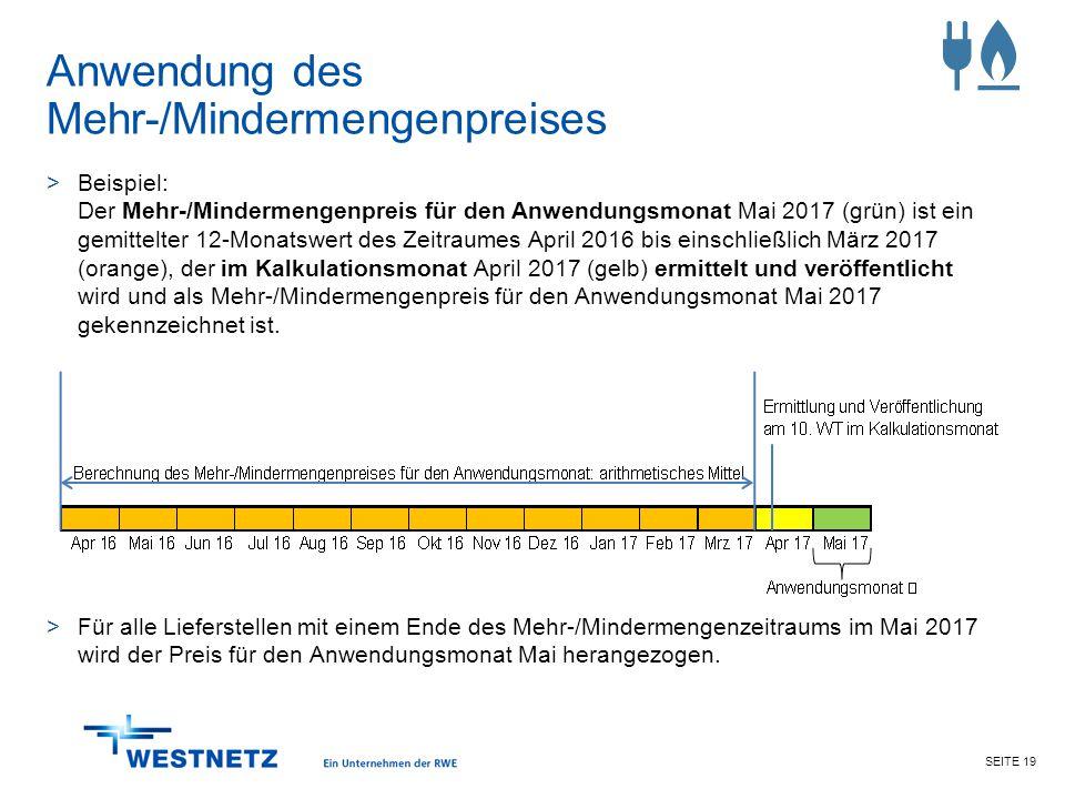 SEITE 19 Anwendung des Mehr-/Mindermengenpreises >Beispiel: Der Mehr-/Mindermengenpreis für den Anwendungsmonat Mai 2017 (grün) ist ein gemittelter 12